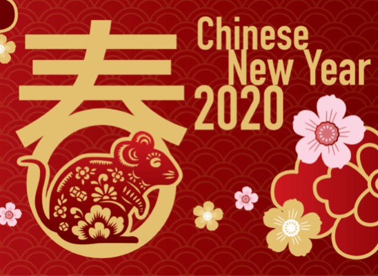 2020 ASTROLOGY PREDICTIONS